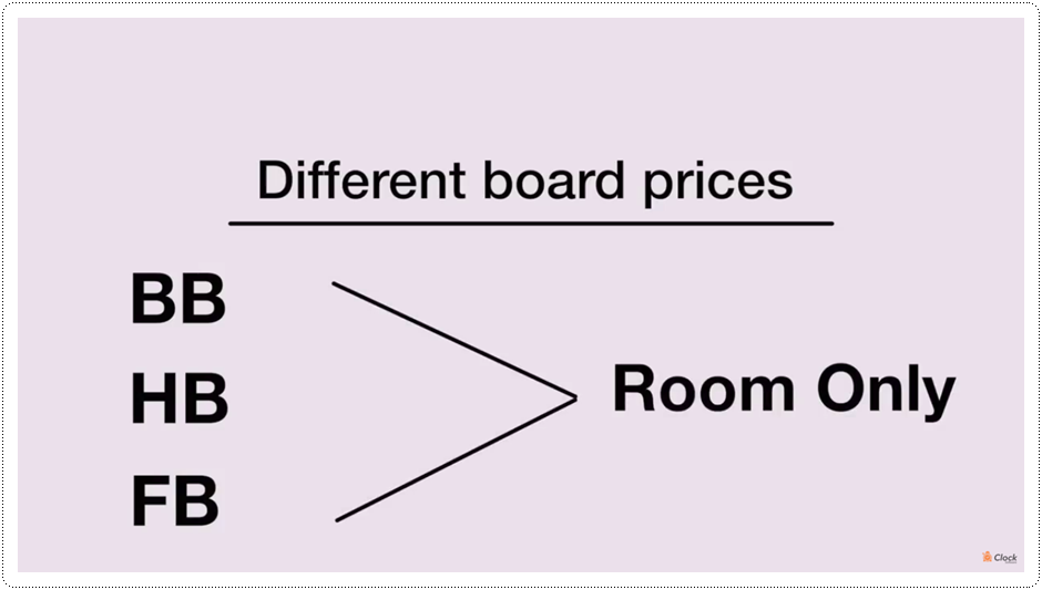 Example of using derived rates to create prices for different meal boards
