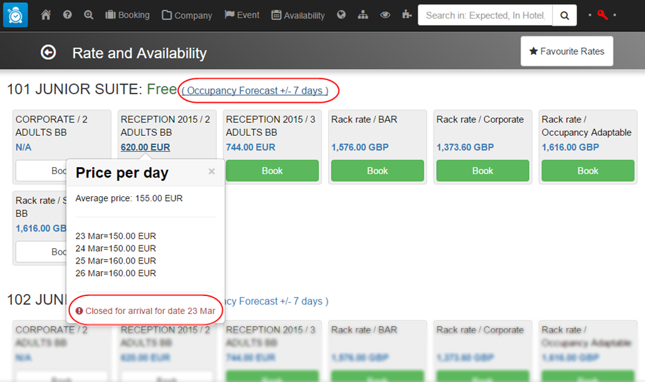 For sold-out or non-applicable rates the Occupancy forecast shows alternative dates with a click